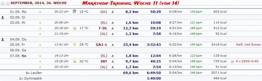 M-Training_W-11
