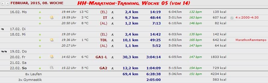 Marathon-HH_TP_Woche05