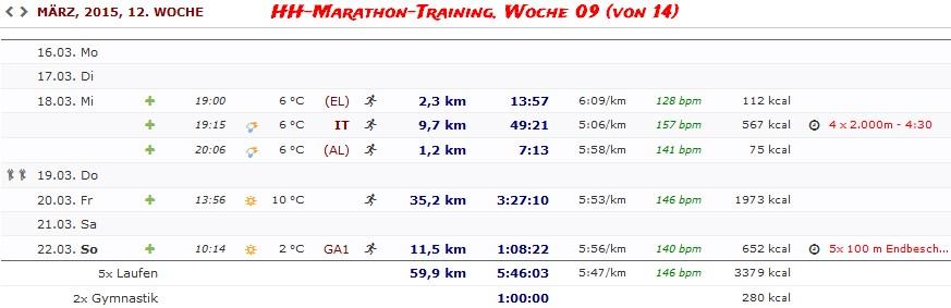 Marathon-HH_TP_Woche09